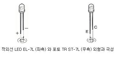 ST-7L,EL-7L