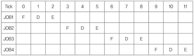 15FJKARM009