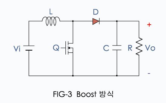 02FSMPS003