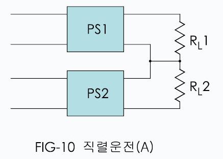 02FSMPS010