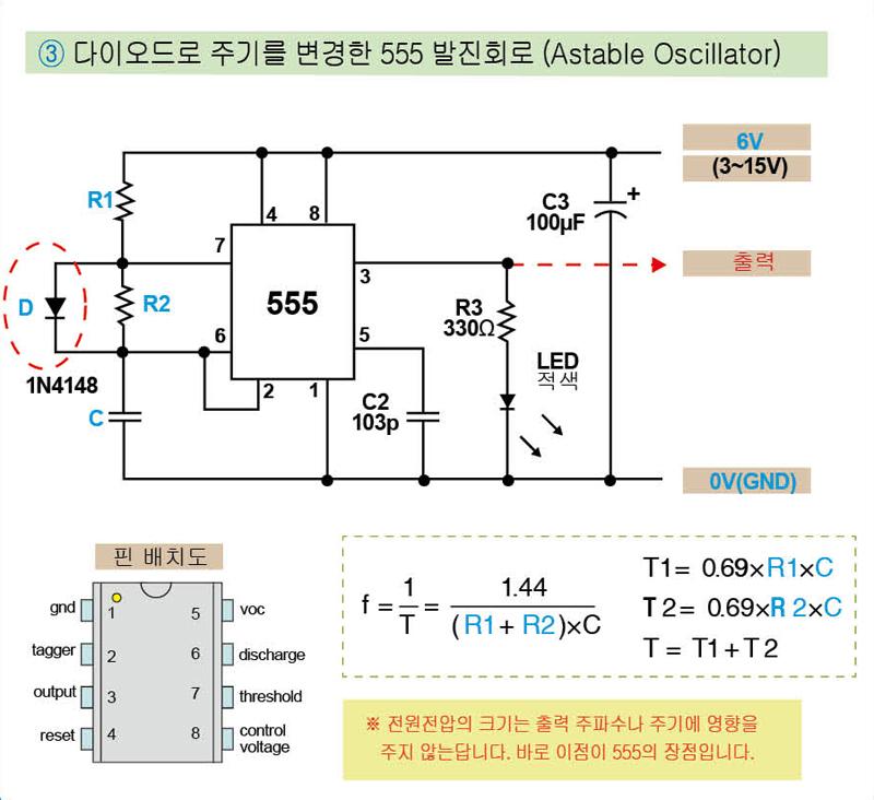 [3호]왕초보 전자회로 강좌특집 3부 – 1  NTREXGO - 디바이스마트 ...