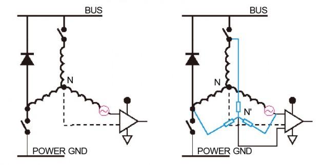 그림2-2 중성점이 나와있는 경우(우), 중성점이 없는 가상의 중섬점인 경우(좌)