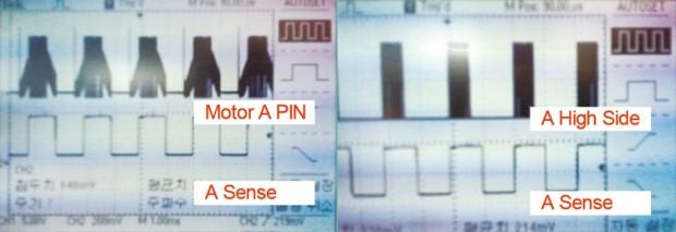 그림3-7. 모터의 A terminal,브릿지회로의 A high side input, Back0EMF 검출기의 A-signal