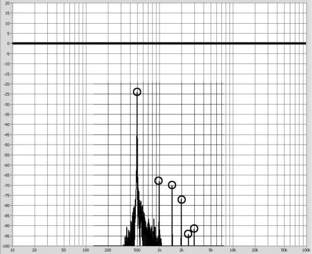 그림1. 오카리나 소리의 주파수 스펙트럼