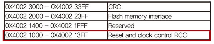 20호]JK전자와 함께하는 ARM 완전정복(6)-2 | NTREXGO