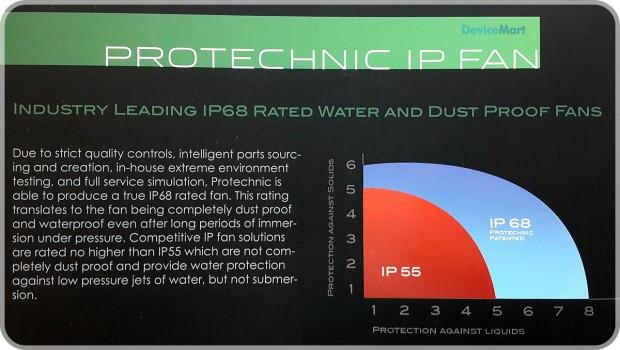 IP68 IP FAN 디바이스마트 2