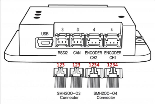 엔코더 및 통신 커넥터