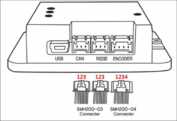 엔코더 및 통신 커넥터2