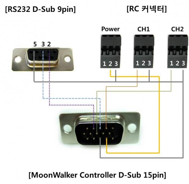 MoonWalker MW-케이블A 4