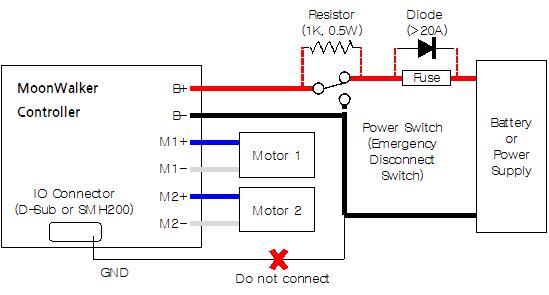 DCM02 05