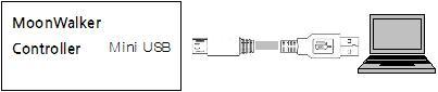 그림 6 제어기와 USB(VCP) 연결