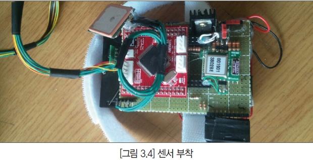 Wearable Smart Watch29