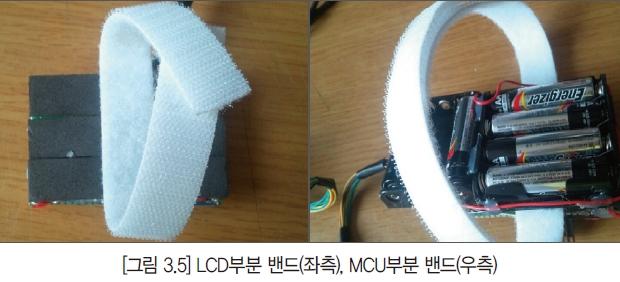Wearable Smart Watch30
