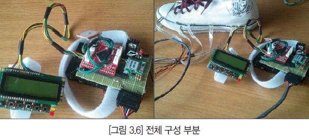 Wearable Smart Watch31