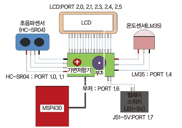 모든 온열기 안전장치 (1)