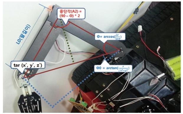 재난 대비 및 인명 구조 무인 로봇 (5)