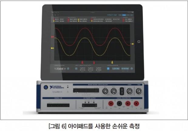 미래형 계측기 07