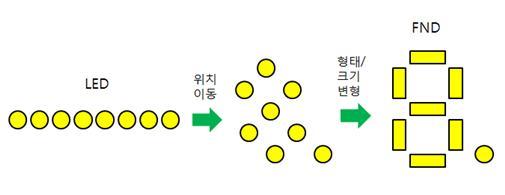 31 아두이노 DIY 05
