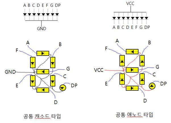 31 아두이노 DIY 06