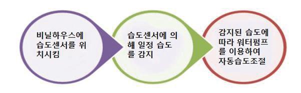 32 김준호04