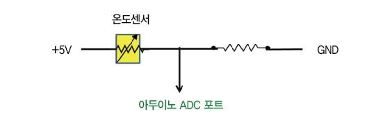 33 아두이노  (4)