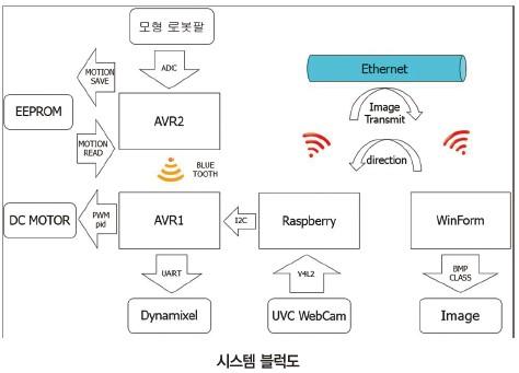 33 ICT 원격지 (5)