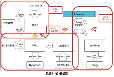 33 ICT 원격지 (8)