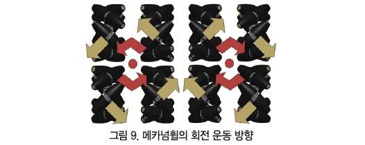 33 ict 지능형 (5)