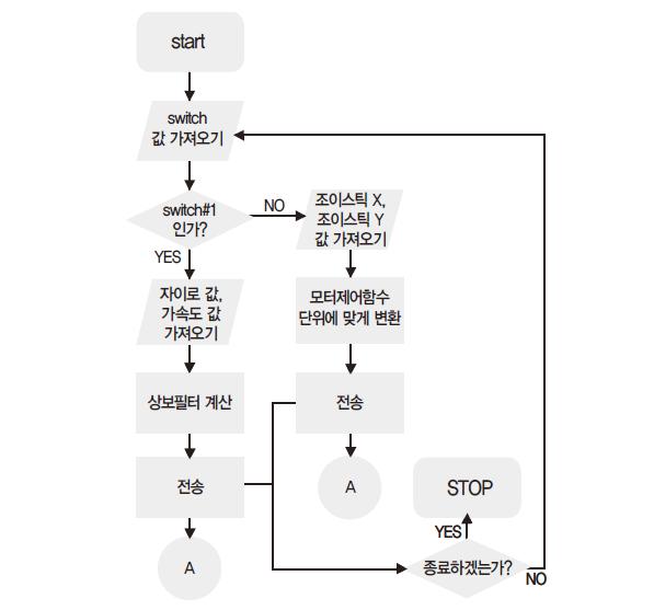 38 ict 로꾸꺼 (2)