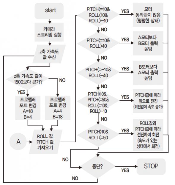 38 ict 로꾸꺼 (3)