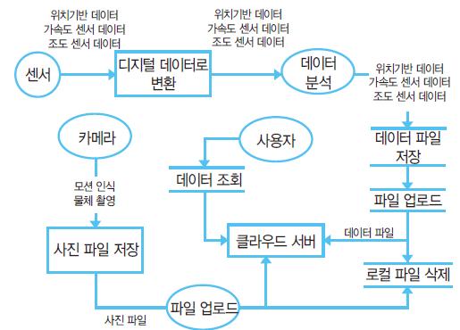 38 ict 소형단말 (4)