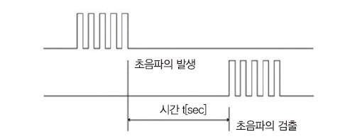 38 ict 좌석알림 (2)