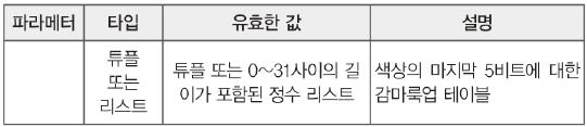 38 sr 금강초롱 (15)