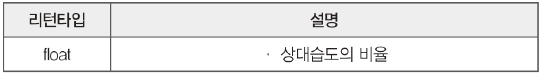 38 sr 금강초롱 (16)
