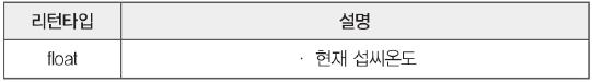 38 sr 금강초롱 (17)
