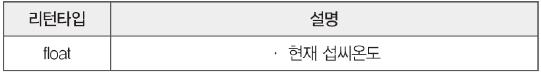38 sr 금강초롱 (19)