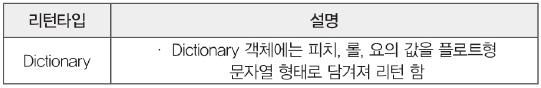 38 sr 금강초롱 (23)