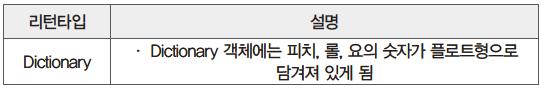 38 sr 금강초롱 (27)