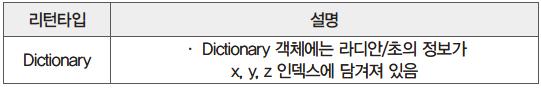 38 sr 금강초롱 (28)