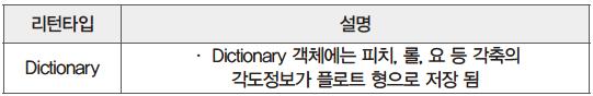 38 sr 금강초롱 (29)