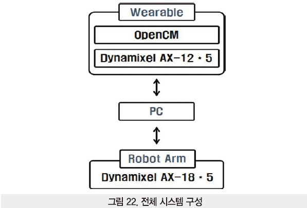 39 ict wearable (18)