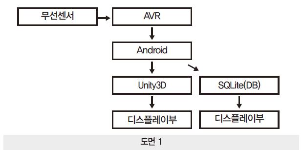 42 ict 실시간 자세교정 (1)