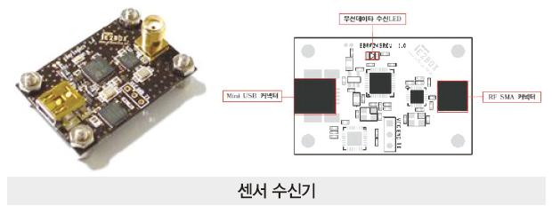 42 ict 실시간 자세교정 (10)
