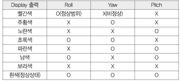 42 ict 실시간 자세교정 (14)