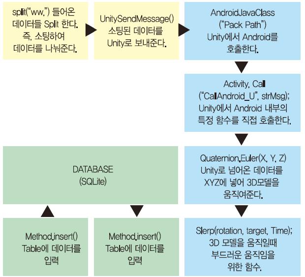 42 ict 실시간 자세교정 (16)