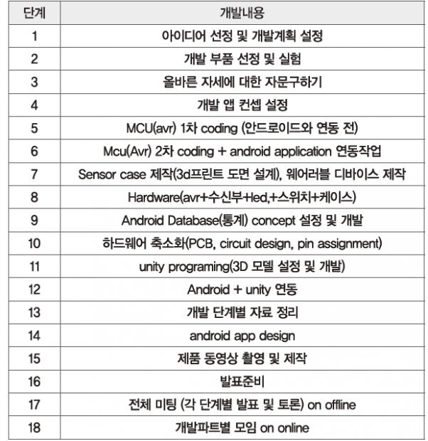 42 ict 실시간 자세교정 (19)