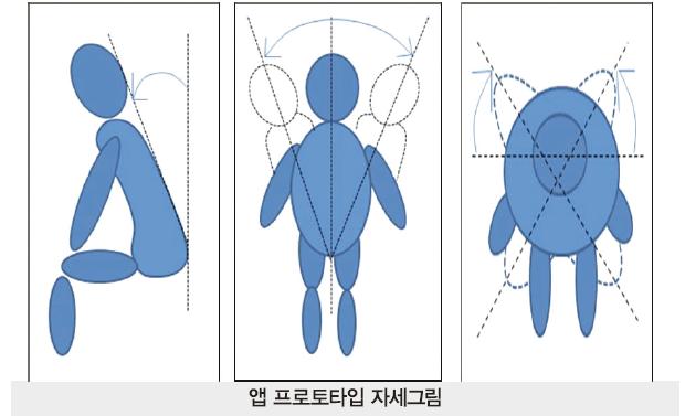 42 ict 실시간 자세교정 (21)