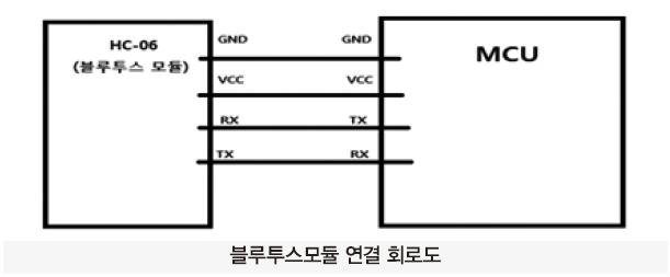 44 ict 양지현 (17)
