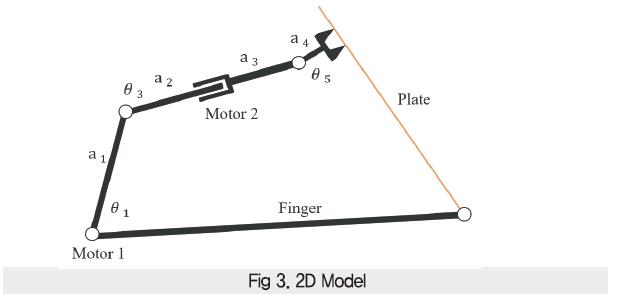 42 ict 4절 링크를 이용한 (4)