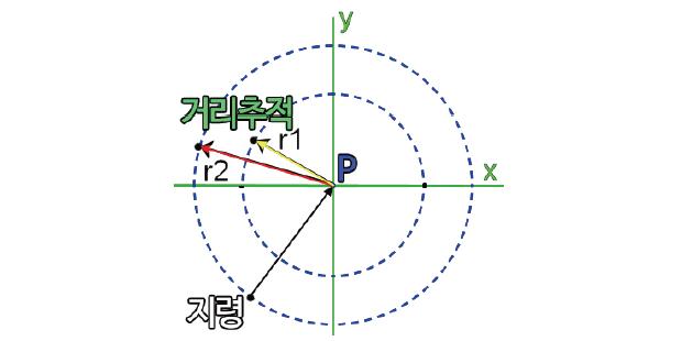 42 ict outline cnc (11)